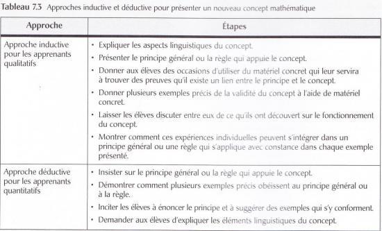 approches-pour-presenter-un-nouveau-concept-math.jpg
