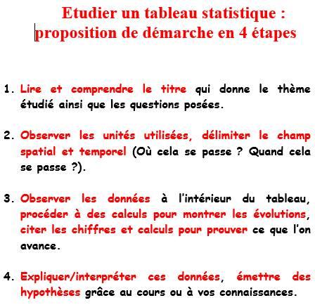 Etudier un tableau statistique