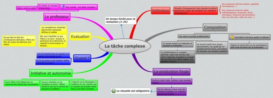 la-tache-complexe-4.jpg