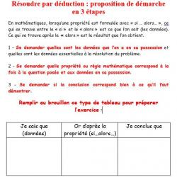 Resoudre par deduction